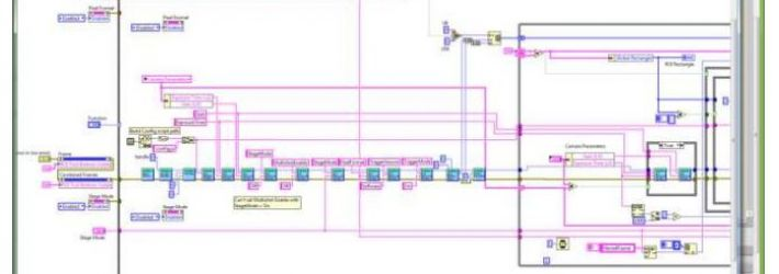 Image of Labview VI Example