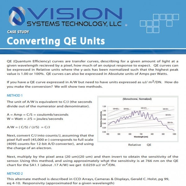 How to Convert QE Units